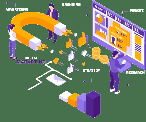 Digital-Marketing-and-Web-Design-Agency